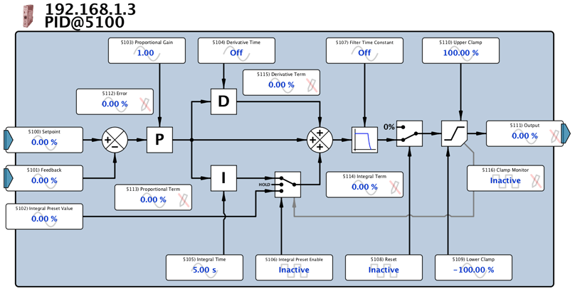 Basic PID Controller
